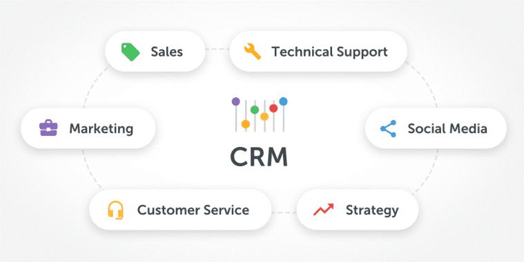 crm-system-tabulka
