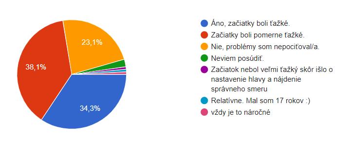 Prieskum  Podnikajú na Slovensku viac ženy alebo muži  A čo považujú ... db0d8bb8ecd