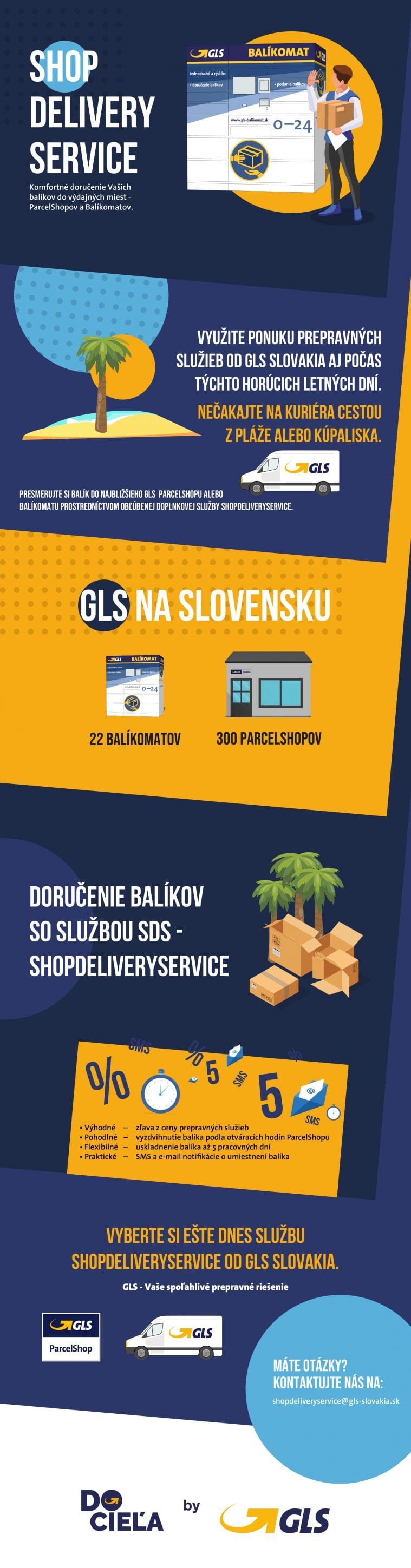 ShopDeliveryService